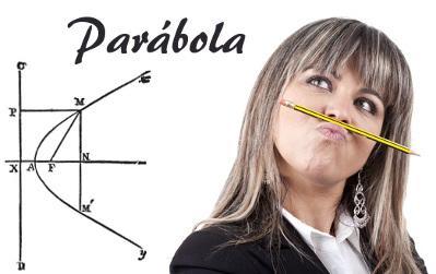 Veja a definição de parábola e confira suas equações reduzidas!