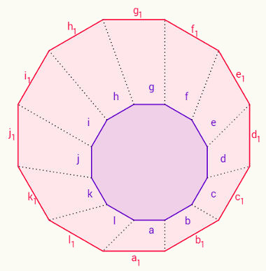 Polígonos semelhantes com lados correspondentes evidentes