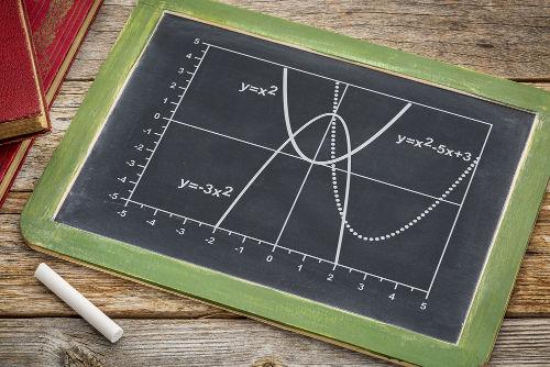 Existem fórmulas que podem ser usadas para encontrar as coordenadas do vértice das parábolas