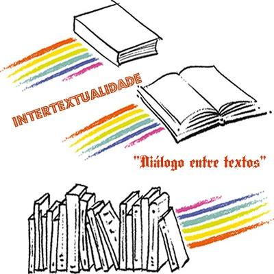 A intertextualidade se manifesta pelo diálogo estabelecido entre os textos, bem como entre outras formas de comunicação