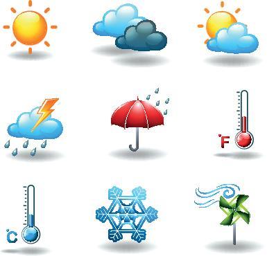O clima representa a sucessão de condições temporais atmosféricas