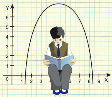 A concavidade da parábola depende do coeficiente a e pode ser voltada para cima ou para baixo