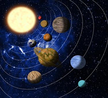 Representação gráfica do sistema planetário em que os planetas descrevem uma órbita praticamente circular ao redor do Sol