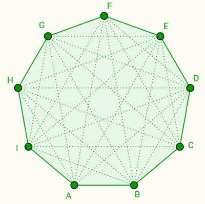 Polígono convexo e regular