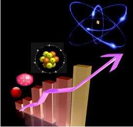 Os modelos atômicos evoluíram com o passar do tempo, o aumento da tecnologia, o aperfeiçoamento da ciência e o surgimento de novos cientistas.