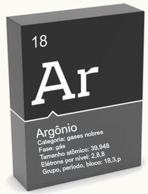 O Argônio é um exemplo de elemento químico considerado estável