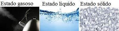A água em seus três estados de agregação