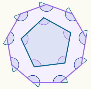 O pentágono e o eneágono regulares, representados na imagem com alguns de seus ângulos, são polígonos