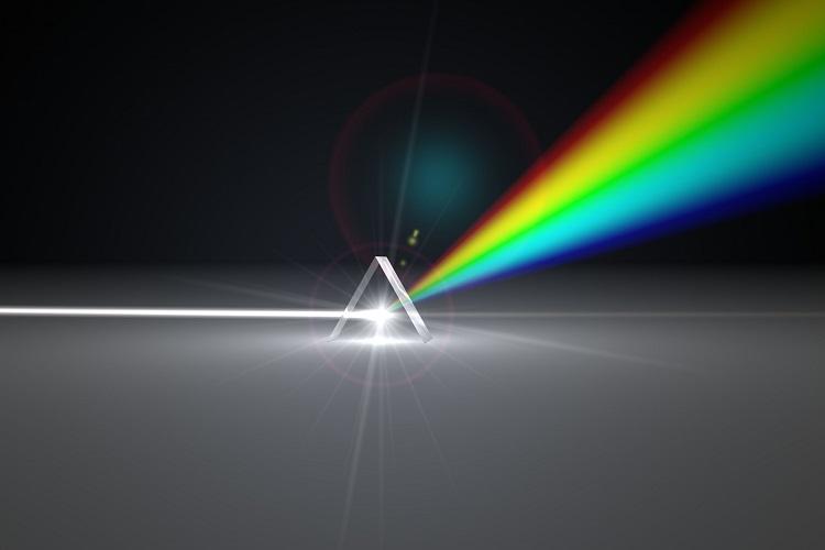 A luz dispersa-se ao passar por um prisma em razão dos diferentes índices de refração para cada frequência de luz.