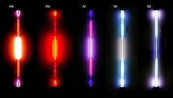 Os gases nobres são elementos da Tabela Periódica