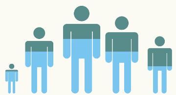 A quantidade de água no corpo diminui com a idade