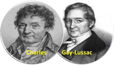 Esses cientistas estudaram as transformações isobáricas e criaram a primeira Lei de Charles e Gay-Lussac