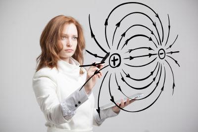 As linhas de força são usadas para facilitar a visualização da direção e sentido do campo elétrico de uma ou mais cargas