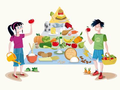 A pirâmide alimentar procura guiar uma alimentação mais saudável