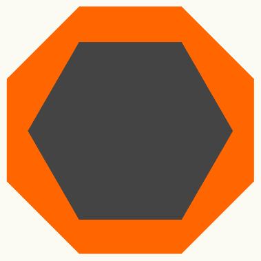 Hexágonos e octógonos devem possuir todos os seus lados e ângulos com medidas iguais