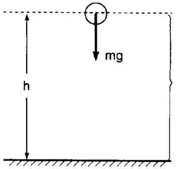 A energia potencial gravitacional