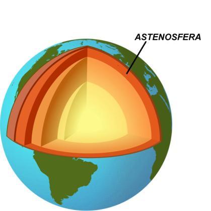Localização aproximada da astenosfera terrestre